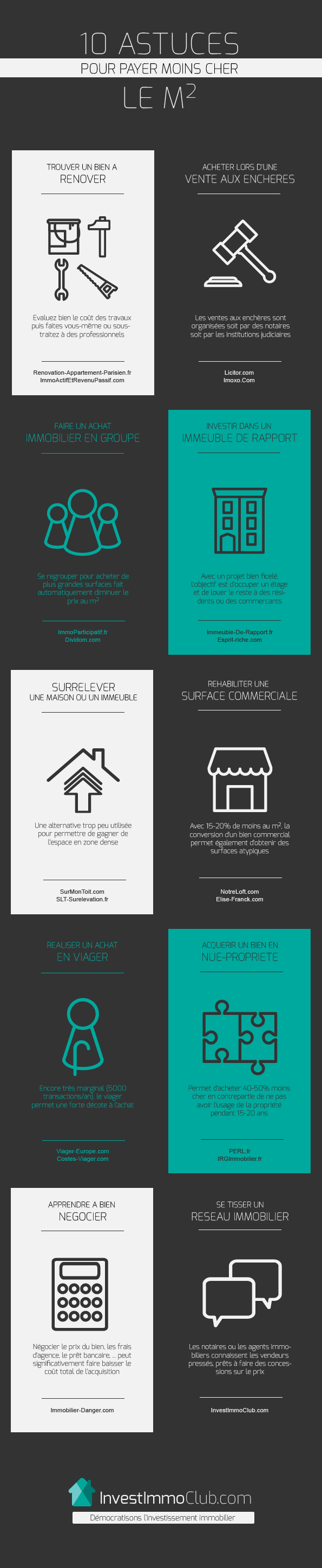 Infographie-Immo-Payer-Moins-Cher-le-M2