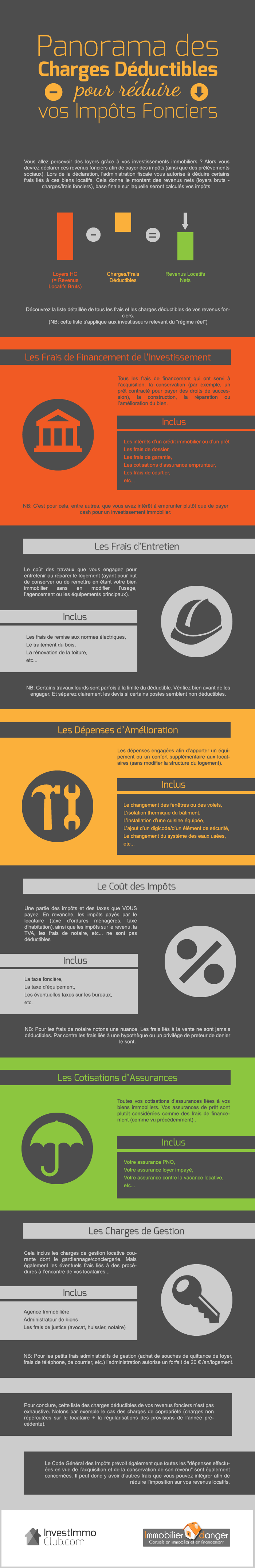 InvestImmoClub-Infographie-ChargesDeductibles