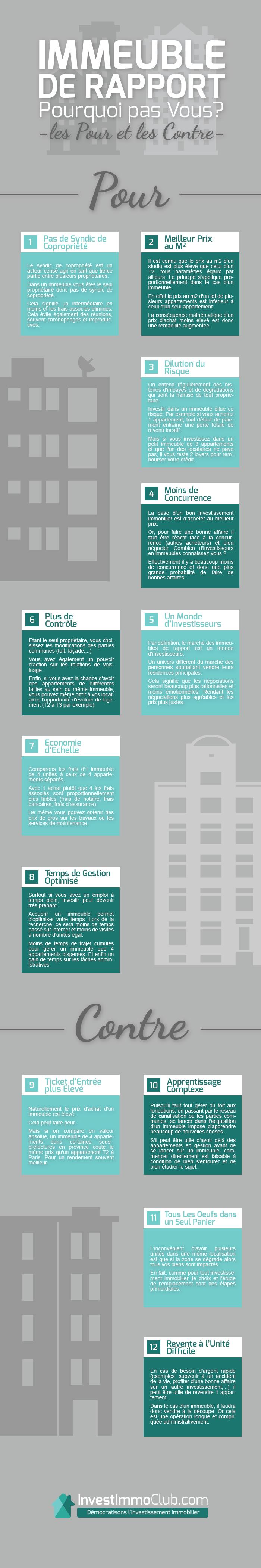 InvestImmoClub-Infographie-ImmeubleDeRapport