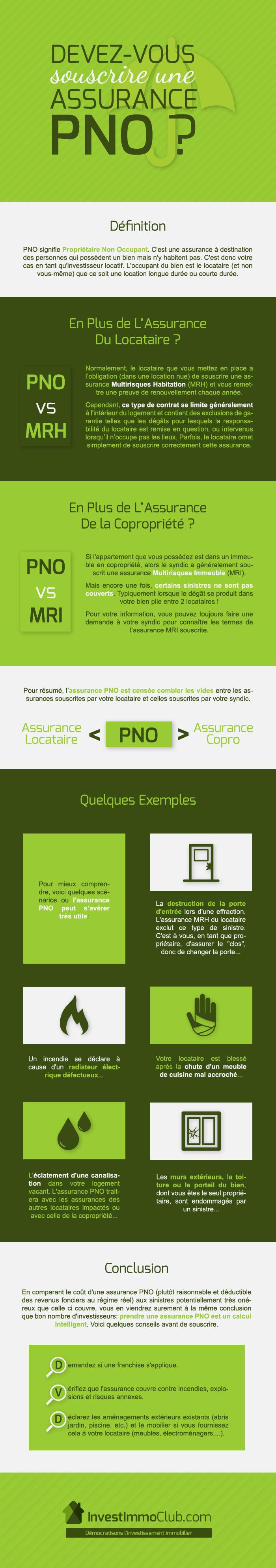 infographie devez vous souscrire une assurance pno
