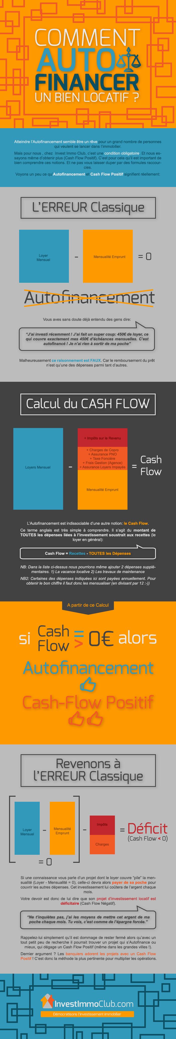 investimmoclub-infographie-autofinancement