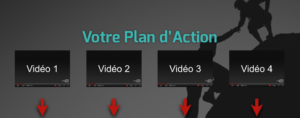 4 Videos Gratuites - Plan Action Immo